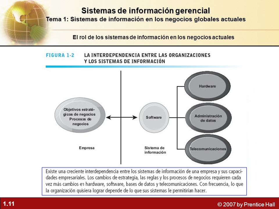 1.11 © 2007 by Prentice Hall El rol de los sistemas de información en los negocios actuales Sistemas de información gerencial Tema 1: Sistemas de info