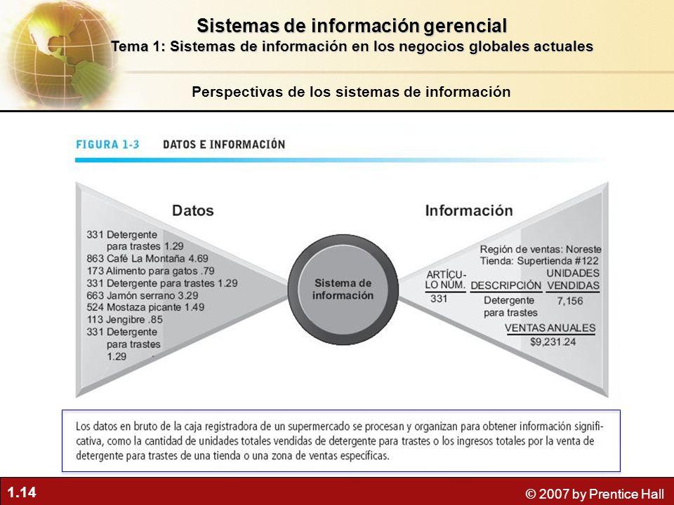 1.14 © 2007 by Prentice Hall Perspectivas de los sistemas de información Sistemas de información gerencial Tema 1: Sistemas de información en los nego