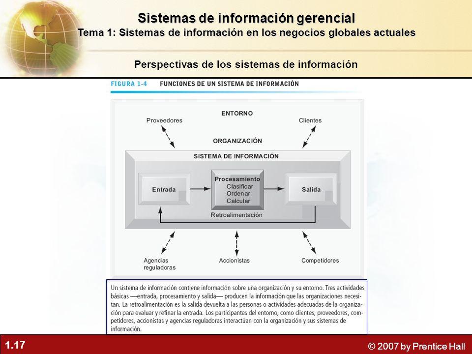 1.17 © 2007 by Prentice Hall Perspectivas de los sistemas de información Sistemas de información gerencial Tema 1: Sistemas de información en los nego