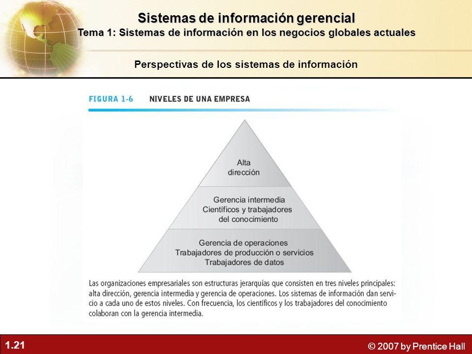 1.21 © 2007 by Prentice Hall Perspectivas de los sistemas de información Sistemas de información gerencial Tema 1: Sistemas de información en los nego