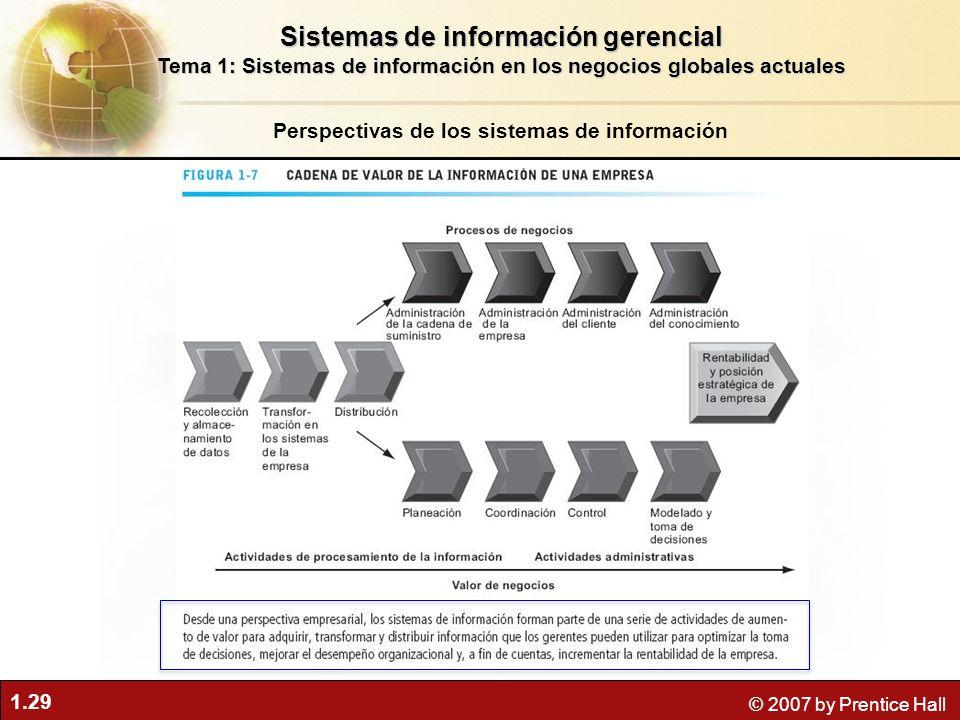 1.29 © 2007 by Prentice Hall Perspectivas de los sistemas de información Sistemas de información gerencial Tema 1: Sistemas de información en los nego