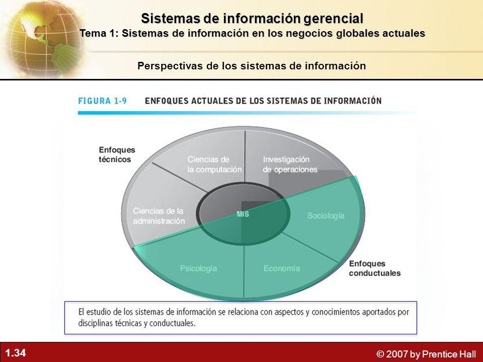 1.34 © 2007 by Prentice Hall Perspectivas de los sistemas de información Sistemas de información gerencial Tema 1: Sistemas de información en los nego