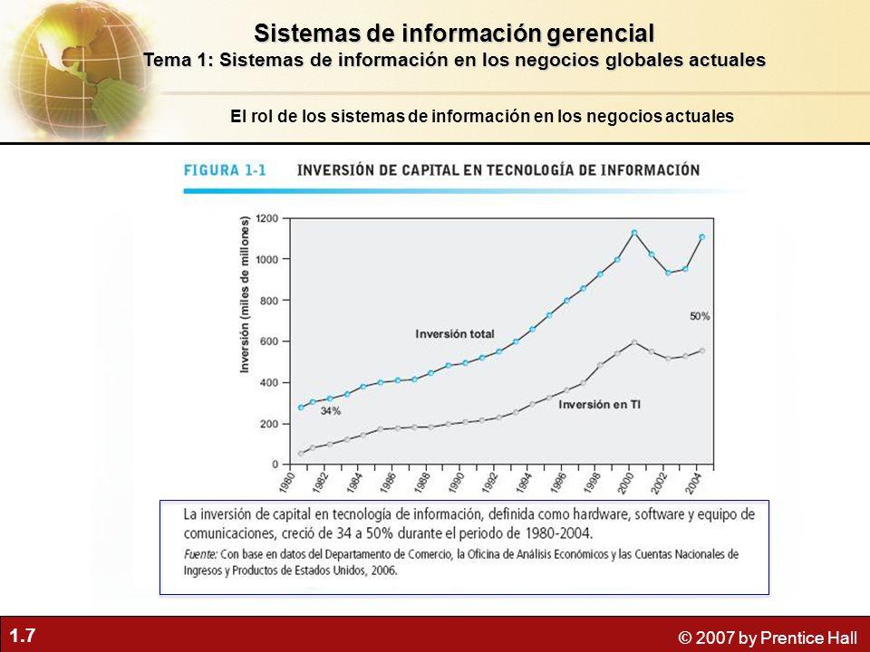 1.38 © 2007 by Prentice Hall Perspectivas de los sistemas de información Sistemas de información gerencial Tema 1: Sistemas de información en los negocios globales actuales