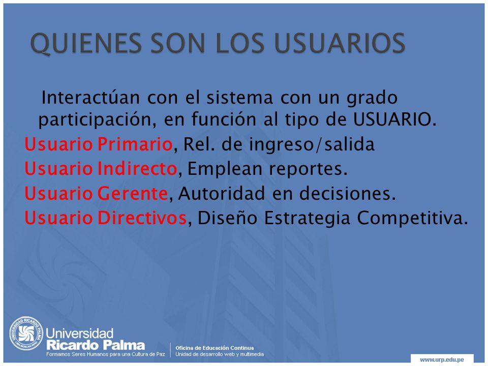Interactúan con el sistema con un grado participación, en función al tipo de USUARIO. Usuario Primario, Rel. de ingreso/salida Usuario Indirecto, Empl