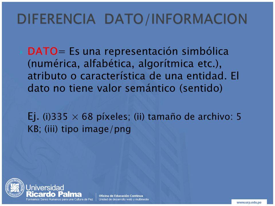 DATO= Es una representación simbólica (numérica, alfabética, algorítmica etc.), atributo o característica de una entidad. El dato no tiene valor semán