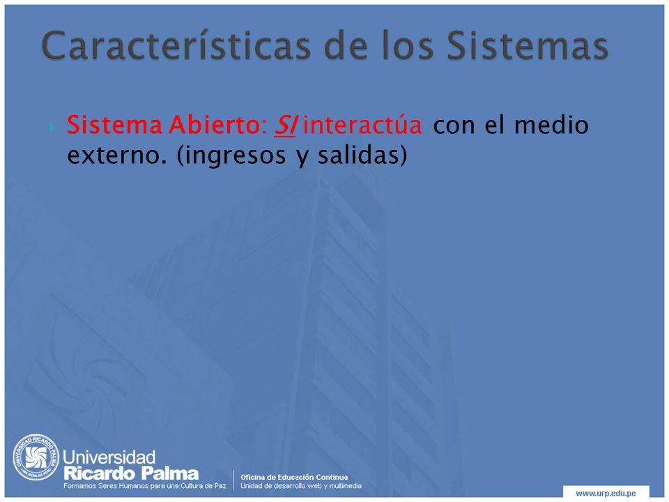 Sistema Abierto: SI interactúa con el medio externo. (ingresos y salidas)