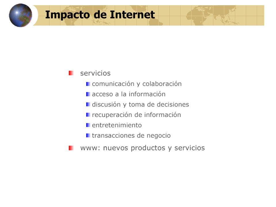 Impacto de Internet