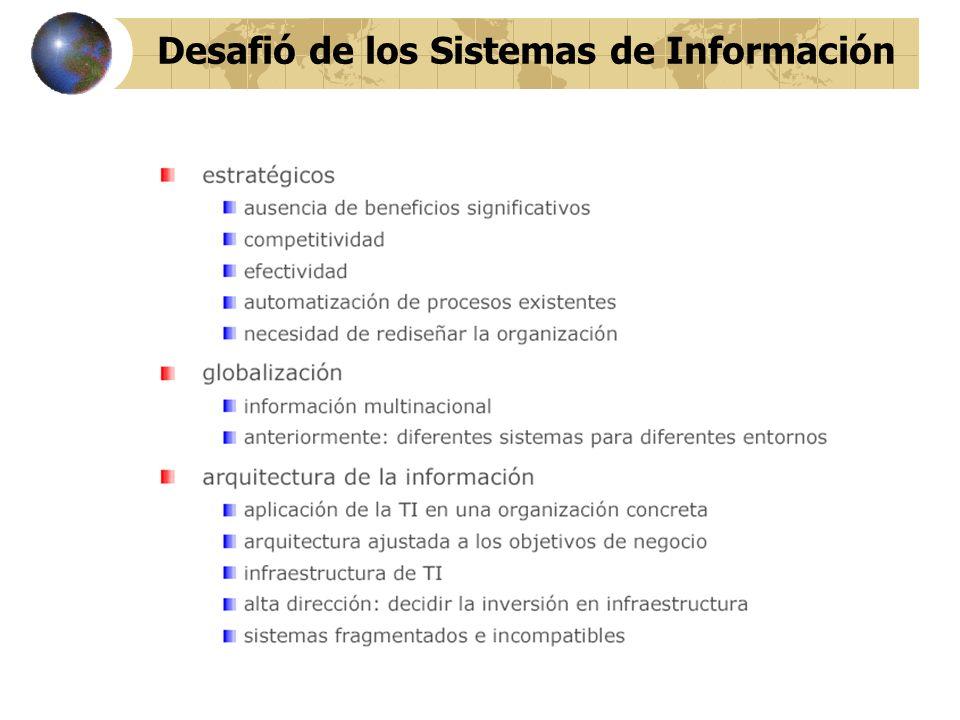 Desafió de los Sistemas de Información