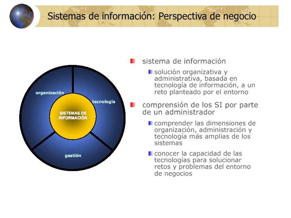 Sistemas de información: Perspectiva de negocio