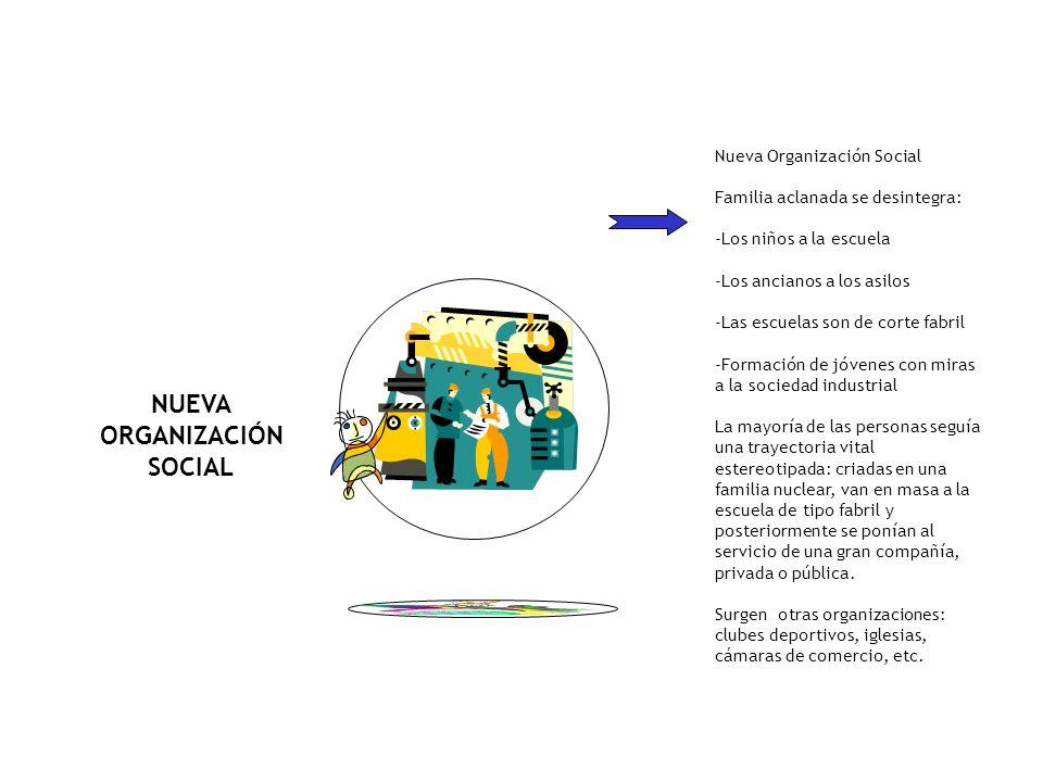 CIVILIZACIÓN INDUSTRIAL La Civilización Industrial: Crea las máquinas-herramientas Crea los sistemas interconectados bajo un mismo techo y da lugar a