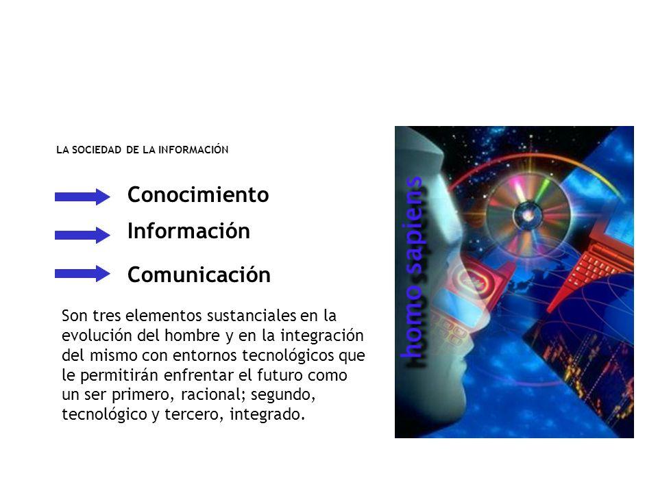 TERCERA OLA DE CAMBIO: LA SOCIEDAD DE LA INFORMACIÓN Características de la Sociedad de la Información El vertiginoso desarrollo del conocimiento La re