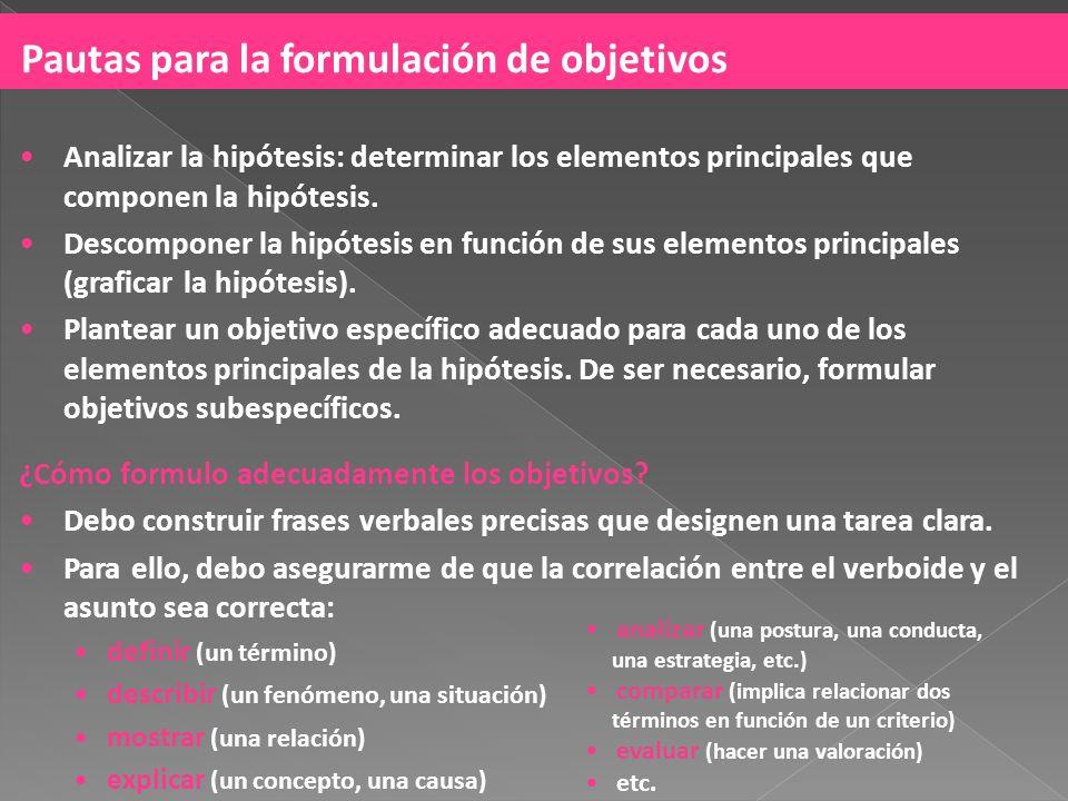 Pautas para la formulación de objetivos Analizar la hipótesis: determinar los elementos principales que componen la hipótesis. Descomponer la hipótesi