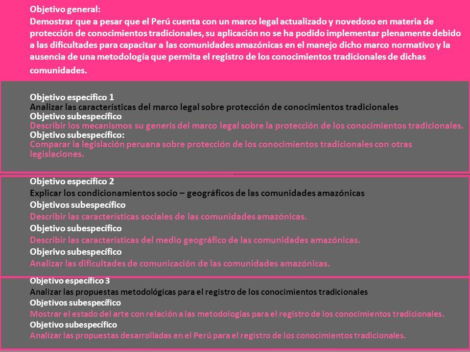 Objetivo general: Demostrar que a pesar que el Perú cuenta con un marco legal actualizado y novedoso en materia de protección de conocimientos tradici