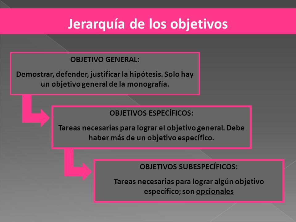 Jerarquía de los objetivos OBJETIVOS ESPECÍFICOS: Tareas necesarias para lograr el objetivo general. Debe haber más de un objetivo específico. OBJETIV