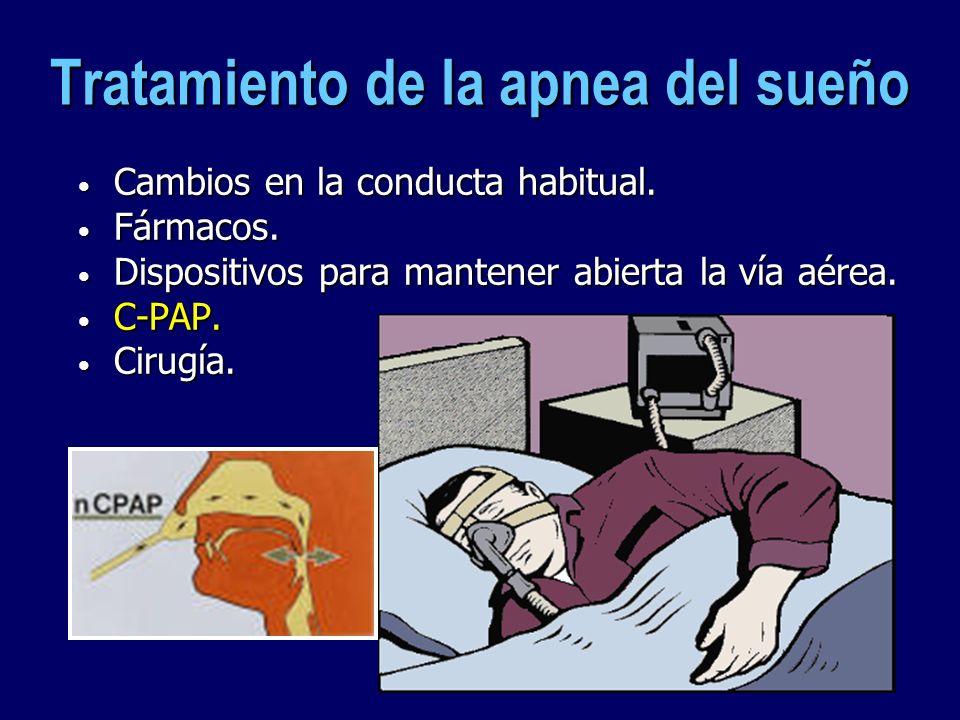 Tratamiento de la apnea del sueño Cambios en la conducta habitual. Cambios en la conducta habitual. Fármacos. Fármacos. Dispositivos para mantener abi