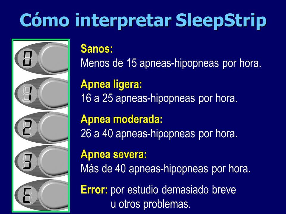 Cómo interpretar SleepStrip Sanos: Menos de 15 apneas-hipopneas por hora. Apnea ligera: 16 a 25 apneas-hipopneas por hora. Apnea moderada: 26 a 40 apn
