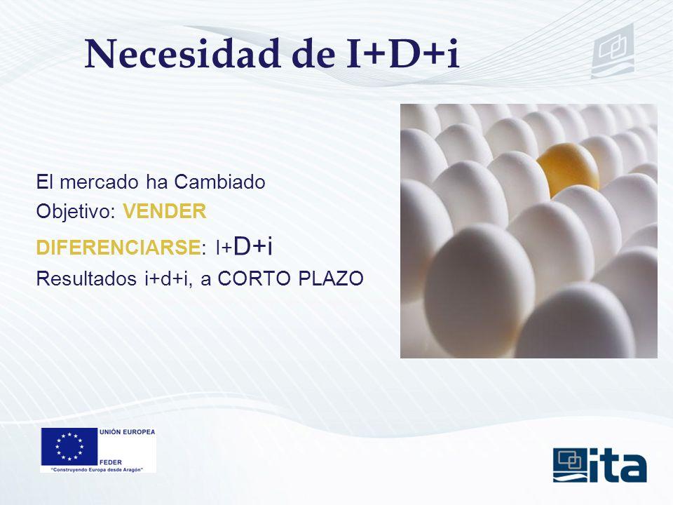 Presente y futuro de el se ctor T IC en Aragón Cámara de Comercio 27-09-2012