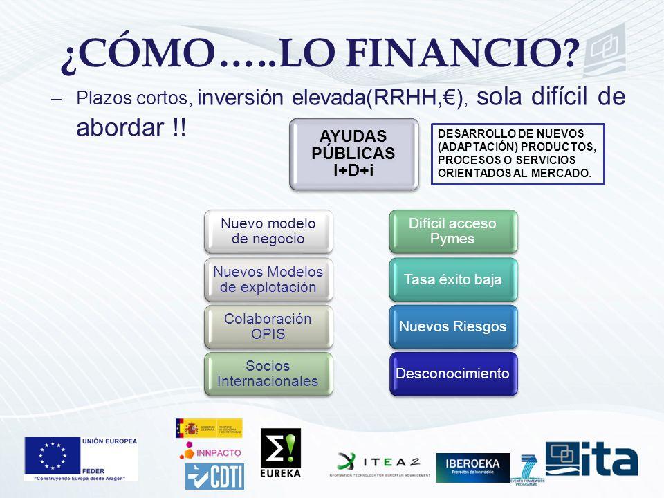 ¿CÓMO…..LO FINANCIO.–Plazos cortos, inversión elevada(RRHH,), sola difícil de abordar !.