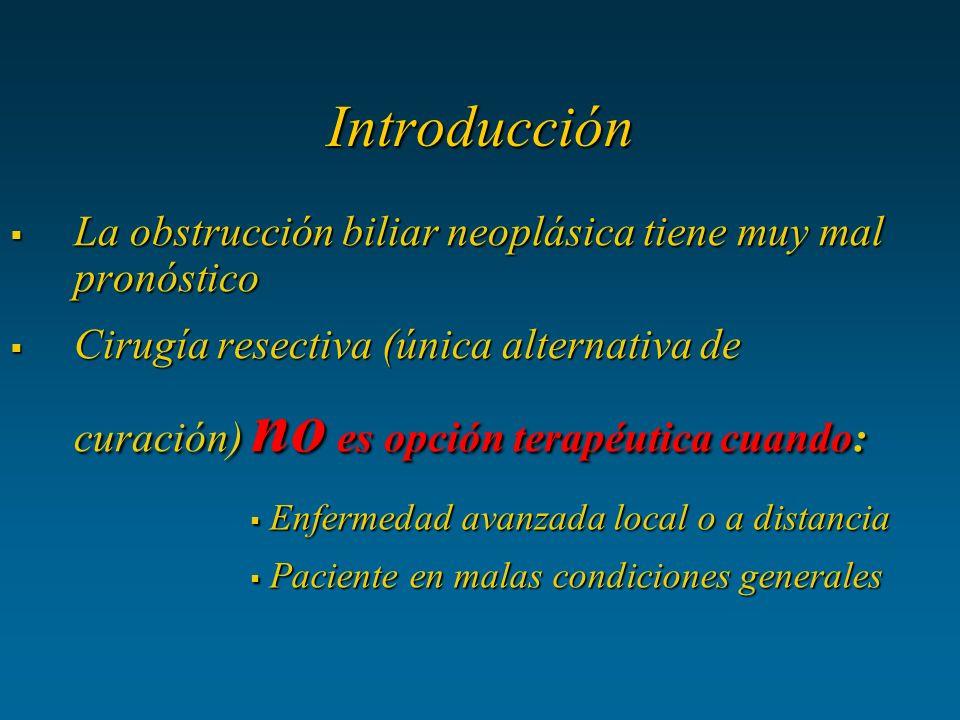 Introducción La obstrucción biliar neoplásica tiene muy mal pronóstico La obstrucción biliar neoplásica tiene muy mal pronóstico Cirugía resectiva (ún