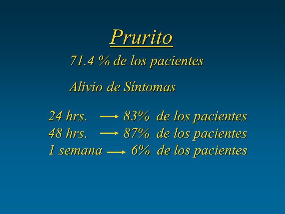 Prurito 71.4 % de los pacientes Alivio de Síntomas Alivio de Síntomas 24 hrs. 83% de los pacientes 48 hrs. 87% de los pacientes 1 semana 6% de los pac
