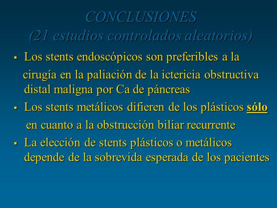 CONCLUSIONES (21 estudios controlados aleatorios) Los stents endoscópicos son preferibles a la Los stents endoscópicos son preferibles a la cirugía en