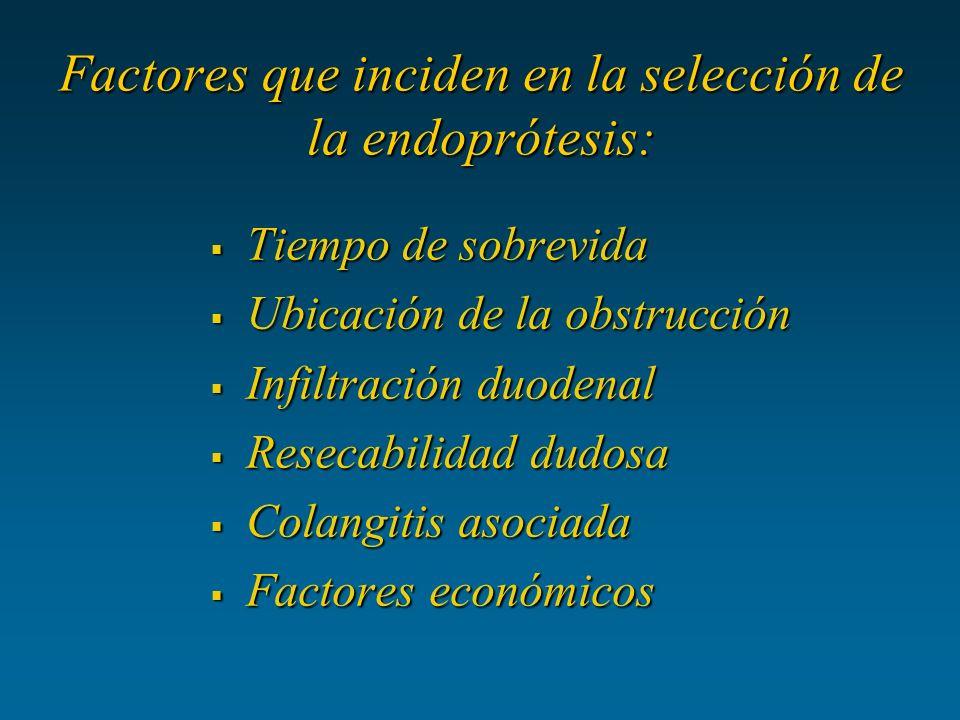 Factores que inciden en la selección de la endoprótesis: Tiempo de sobrevida Tiempo de sobrevida Ubicación de la obstrucción Ubicación de la obstrucci