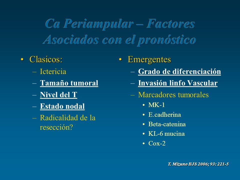 Clasicos:Clasicos: –Ictericia –Tamaño tumoral –Nivel del T –Estado nodal –Radicalidad de la resección? Emergentes –Grado de diferenciación –Invasión l