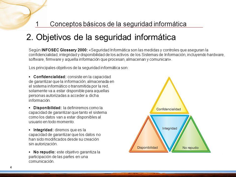 1 Conceptos básicos de la seguridad informática 3 2. Objetivos de la seguridad informática Si estudiamos las múltiples definiciones que de Seguridad I