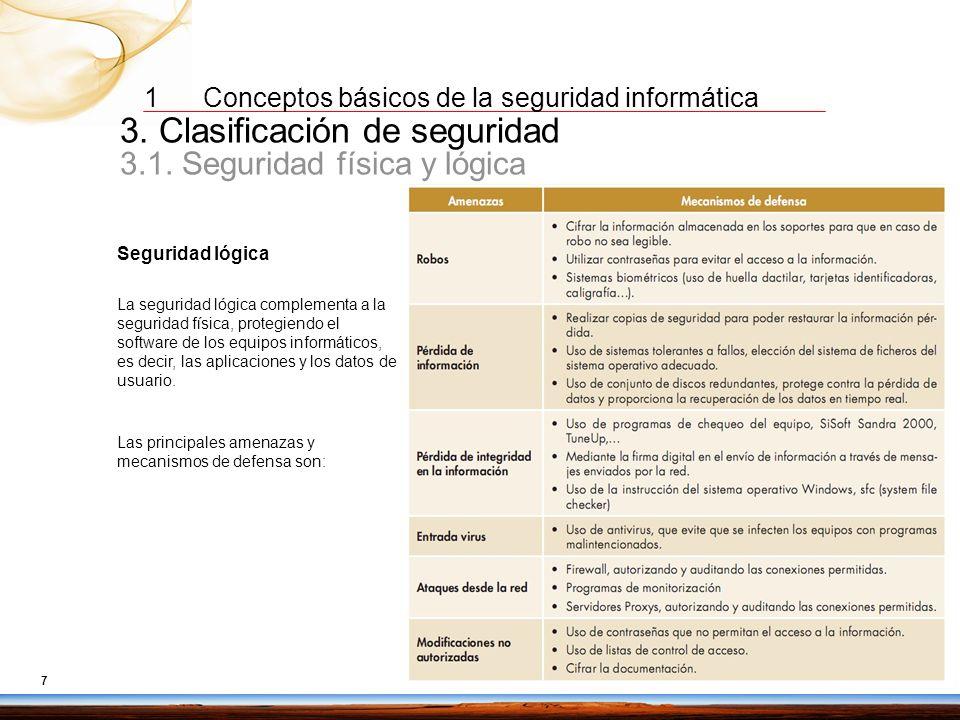 1 Conceptos básicos de la seguridad informática 6 3. Clasificación de seguridad Se pueden hacer diversas clasificaciones de la seguridad informática e