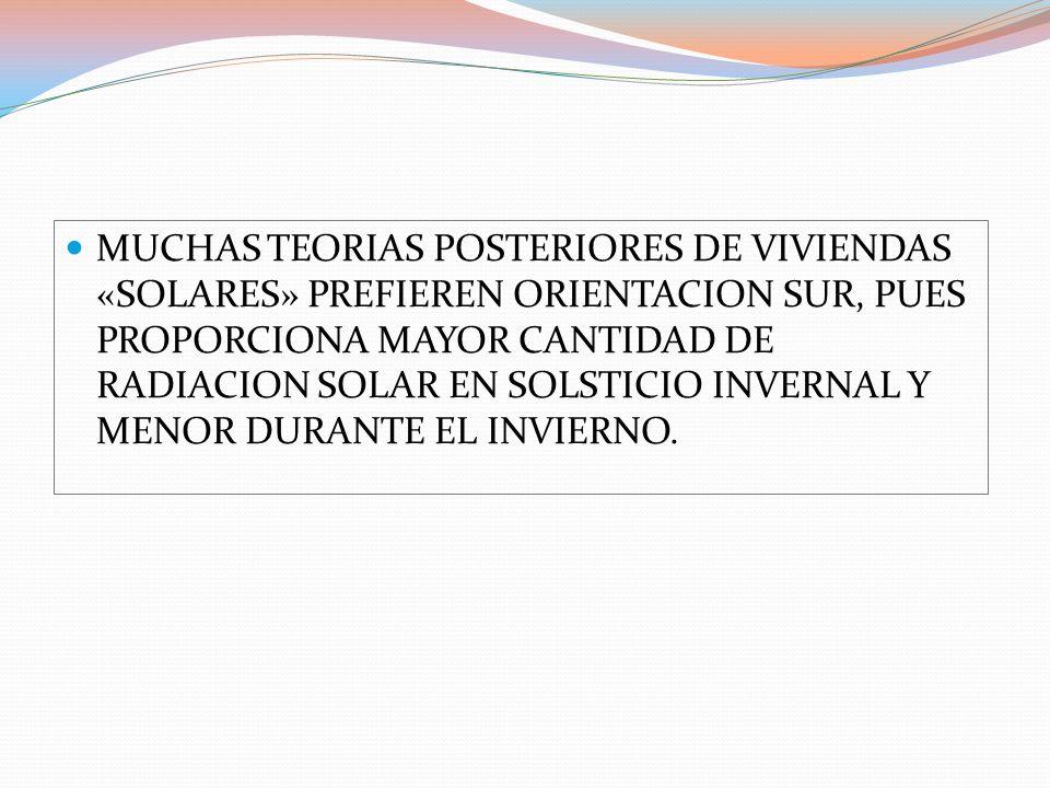 MUCHAS TEORIAS POSTERIORES DE VIVIENDAS «SOLARES» PREFIEREN ORIENTACION SUR, PUES PROPORCIONA MAYOR CANTIDAD DE RADIACION SOLAR EN SOLSTICIO INVERNAL