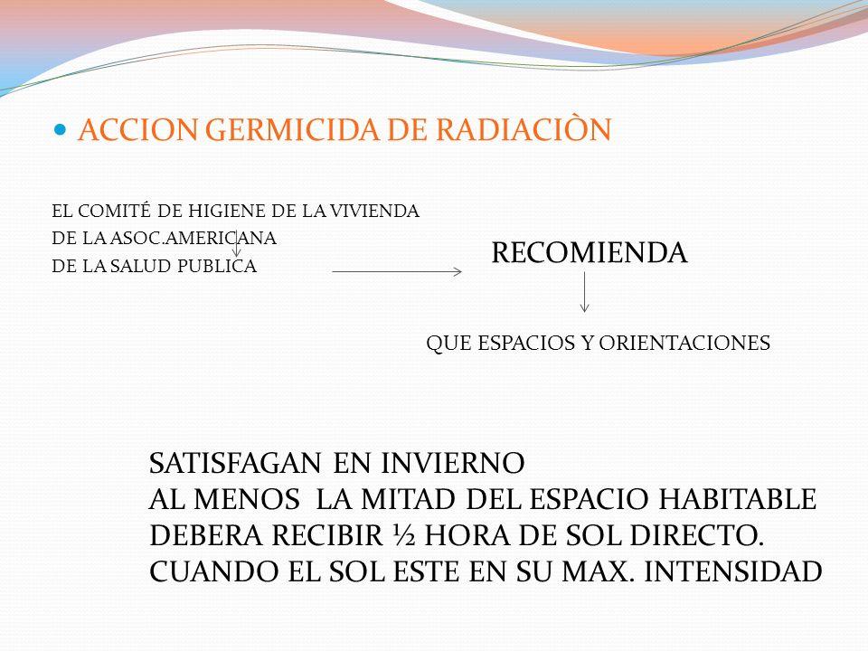 ACCION GERMICIDA DE RADIACIÒN EL COMITÉ DE HIGIENE DE LA VIVIENDA DE LA ASOC.AMERICANA DE LA SALUD PUBLICA RECOMIENDA QUE ESPACIOS Y ORIENTACIONES SAT