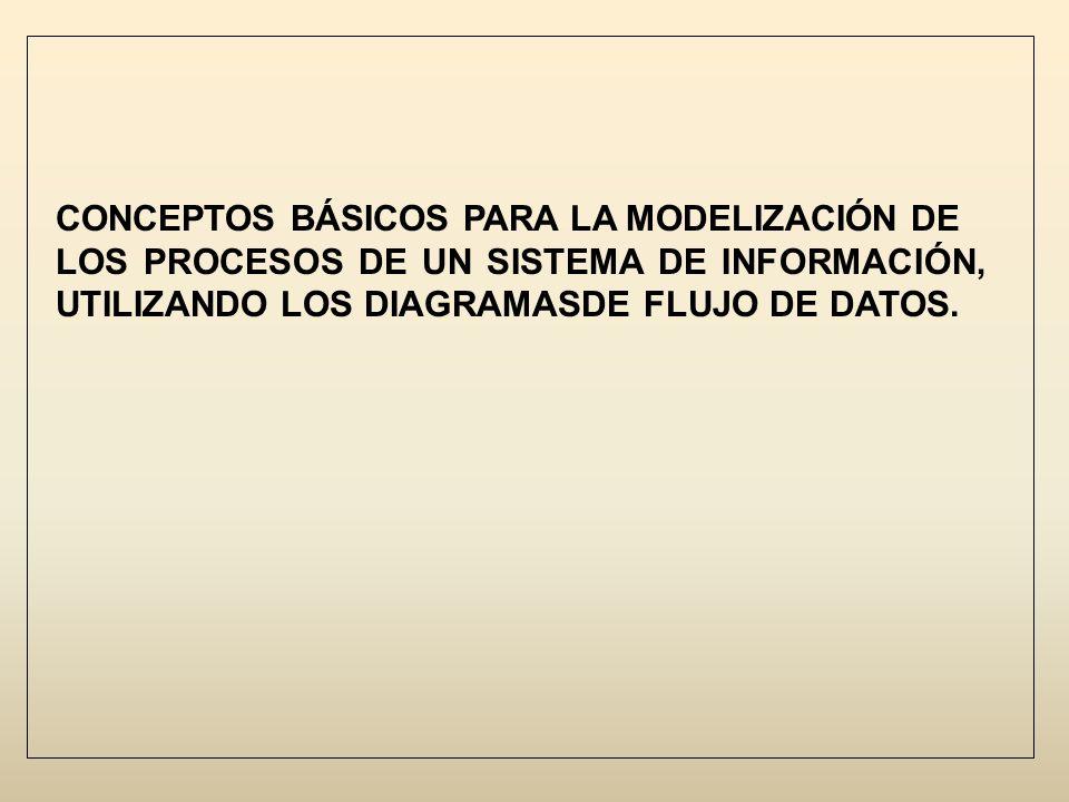 CONCEPTOS BÁSICOS PARA LA MODELIZACIÓN DE LOS PROCESOS DE UN SISTEMA DE INFORMACIÓN, UTILIZANDO LOS DIAGRAMASDE FLUJO DE DATOS.