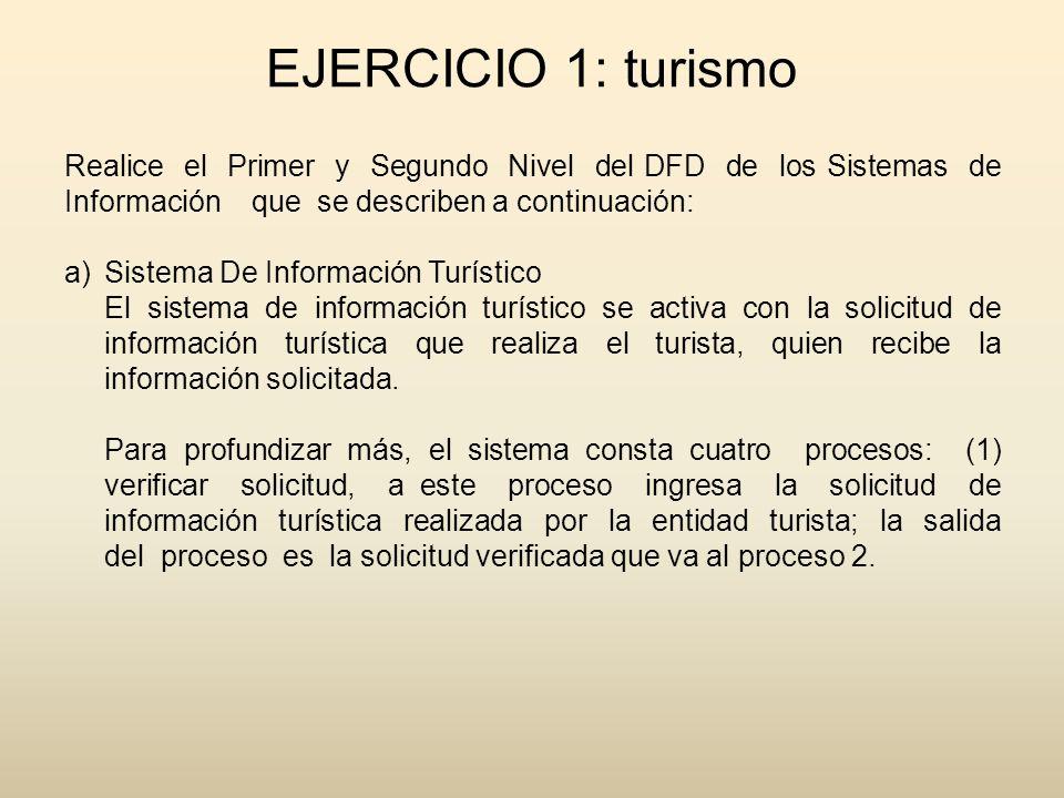 EJERCICIO 1: turismo Realice el Primer y Segundo Nivel del DFD de los Sistemas de Información que se describen a continuación: a)Sistema De Informació