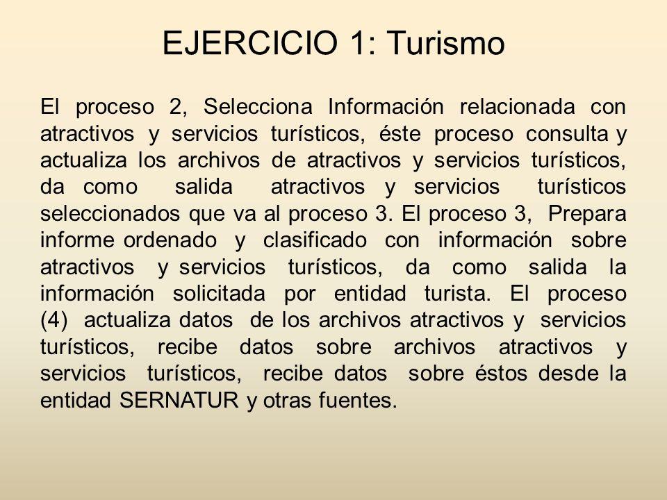 EJERCICIO 1: Turismo El proceso 2, Selecciona Información relacionada con atractivos y servicios turísticos, éste proceso consulta y actualiza los arc