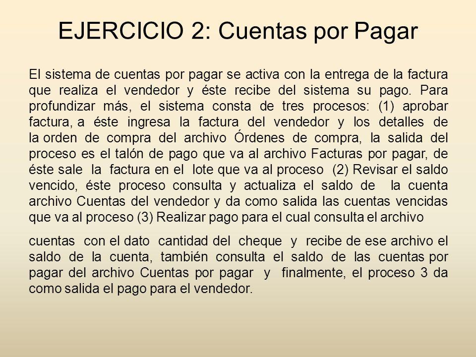 EJERCICIO 2: Cuentas por Pagar El sistema de cuentas por pagar se activa con la entrega de la factura que realiza el vendedor y éste recibe del sistem