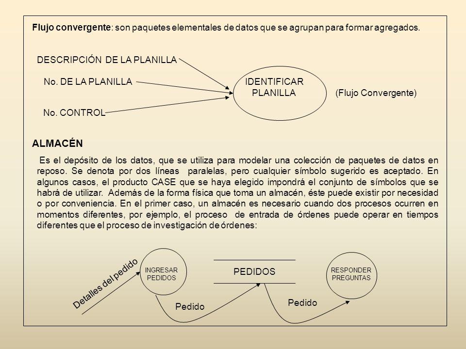Flujo convergente: son paquetes elementales de datos que se agrupan para formar agregados. DESCRIPCIÓN DE LA PLANILLA (Flujo Convergente) ALMACÉN Es e