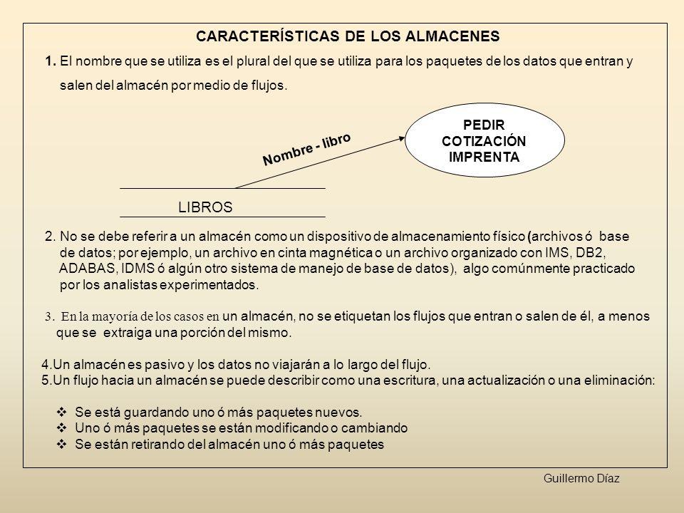 CARACTERÍSTICAS DE LOS ALMACENES 1. El nombre que se utiliza es el plural del que se utiliza para los paquetes de los datos que entran y salen del alm