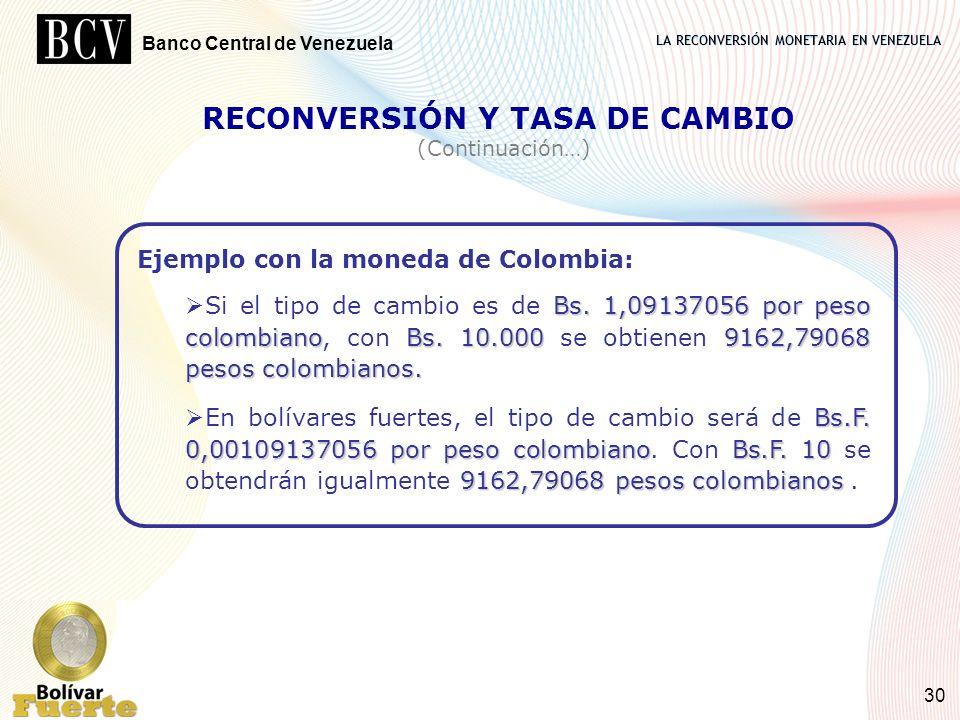 LA RECONVERSIÓN MONETARIA EN VENEZUELA Banco Central de Venezuela 30 Ejemplo con la moneda de Colombia: Bs. 1,09137056 por peso colombianoBs. 10.00091