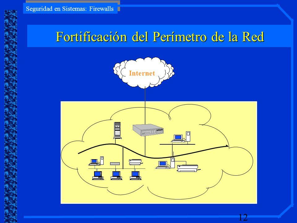 Seguridad en Sistemas: Firewalls 12 Internet Fortificación del Perímetro de la Red