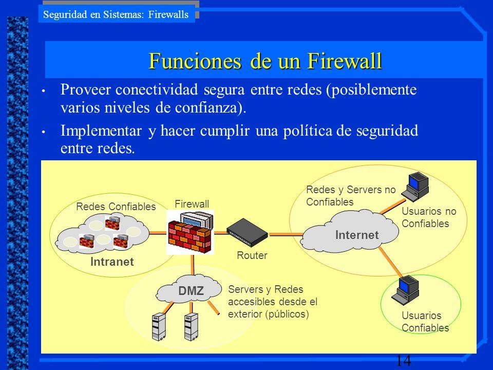 Seguridad en Sistemas: Firewalls 14 Proveer conectividad segura entre redes (posiblemente varios niveles de confianza). Implementar y hacer cumplir un