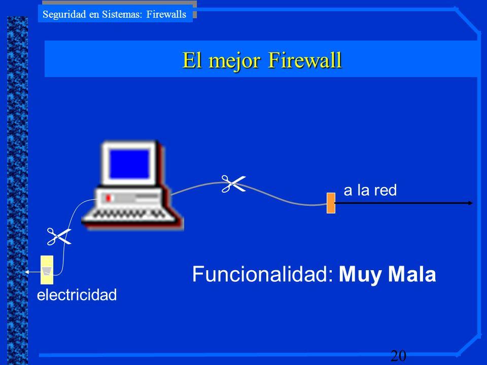 Seguridad en Sistemas: Firewalls 20 a la red electricidad Funcionalidad: Muy Mala El mejor Firewall