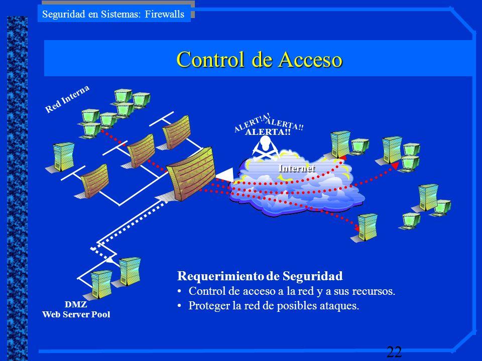 Seguridad en Sistemas: Firewalls 22 Internet DMZ Web Server Pool Red Interna ALERTA!! ALERT!A! Requerimiento de Seguridad Control de acceso a la red y