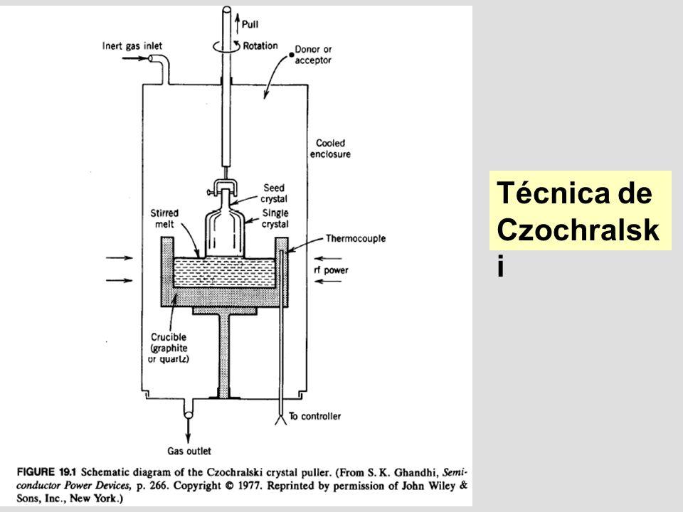 Técnica de Czochralsk i