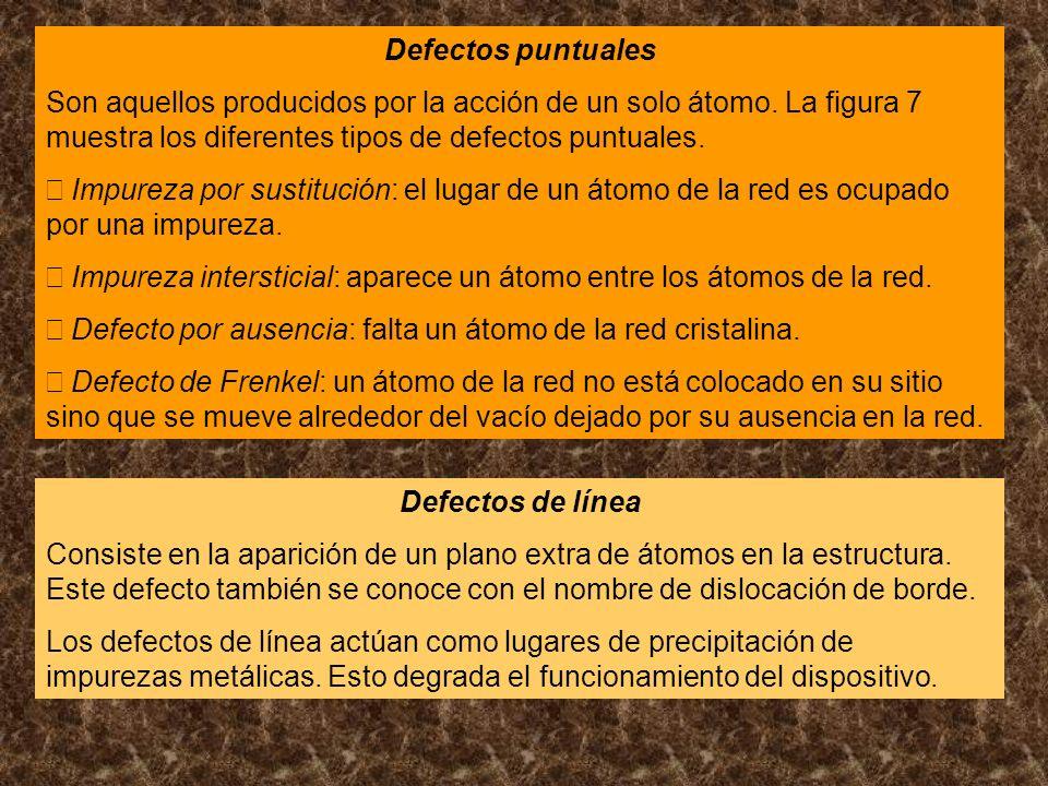 Defectos puntuales Son aquellos producidos por la acción de un solo átomo. La figura 7 muestra los diferentes tipos de defectos puntuales. Impureza po