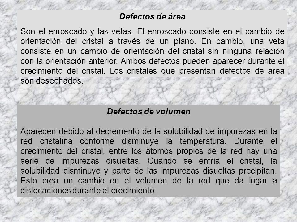 Defectos de área Son el enroscado y las vetas. El enroscado consiste en el cambio de orientación del cristal a través de un plano. En cambio, una veta