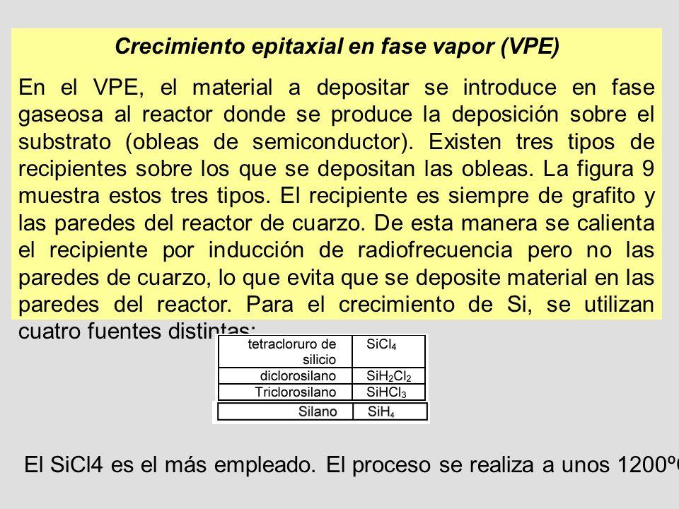 Crecimiento epitaxial en fase vapor (VPE) En el VPE, el material a depositar se introduce en fase gaseosa al reactor donde se produce la deposición so