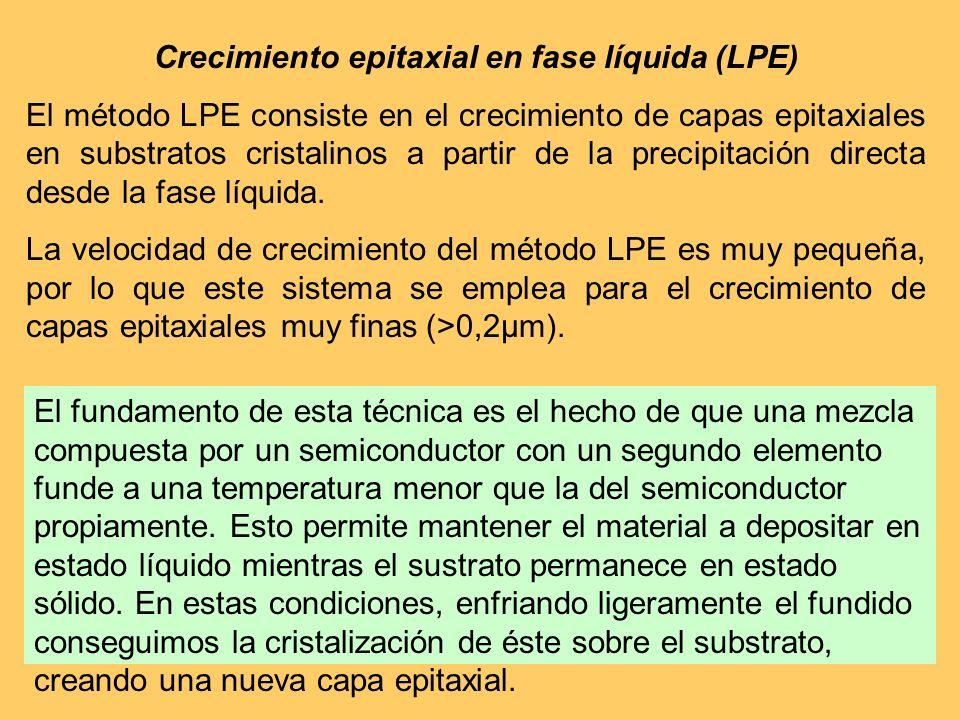 Crecimiento epitaxial en fase líquida (LPE) El método LPE consiste en el crecimiento de capas epitaxiales en substratos cristalinos a partir de la pre