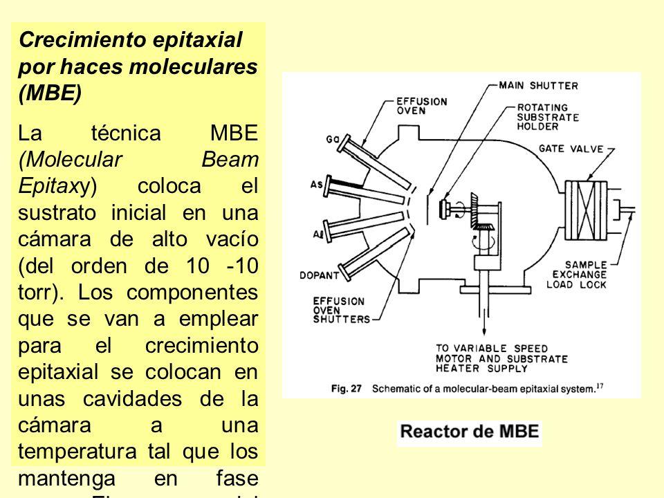 Crecimiento epitaxial por haces moleculares (MBE) La técnica MBE (Molecular Beam Epitaxy) coloca el sustrato inicial en una cámara de alto vacío (del