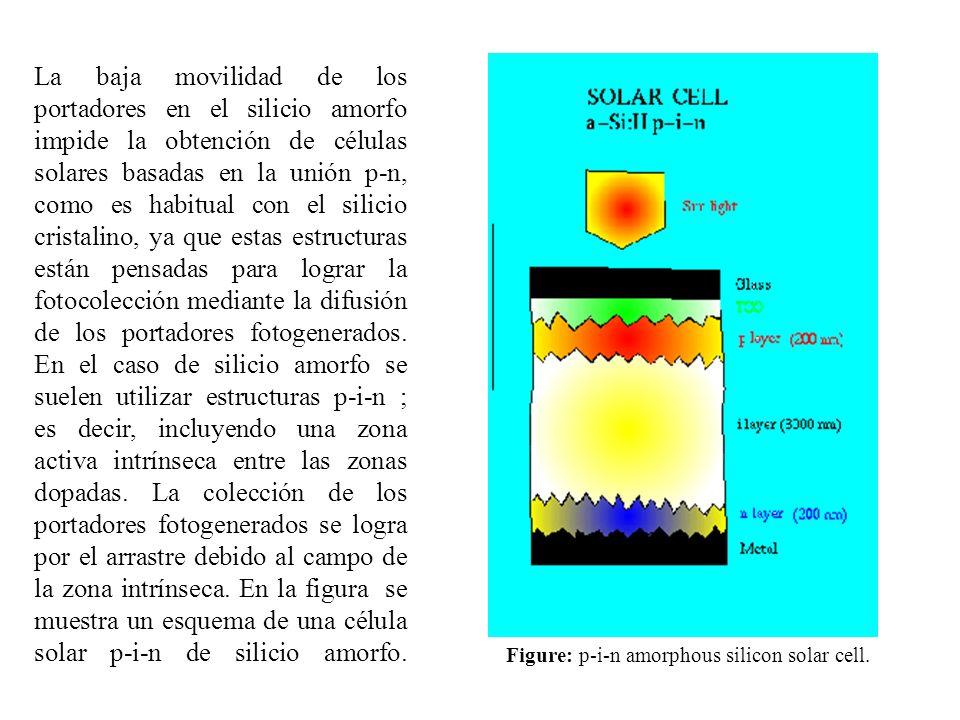 La baja movilidad de los portadores en el silicio amorfo impide la obtención de células solares basadas en la unión p-n, como es habitual con el silic