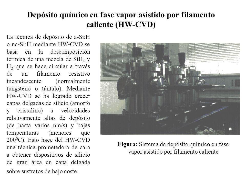 Depósito químico en fase vapor asistido por filamento caliente (HW-CVD) La técnica de depósito de a-Si:H o nc-Si:H mediante HW-CVD se basa en la desco